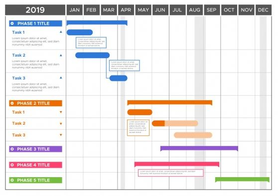 0028 - Modo de Exibicao Grafico de Gantt do Project Desktop