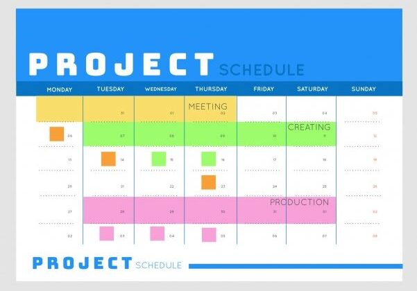 Quais os Tipos de Tarefas do Project