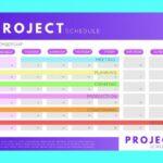 C0008 - Como Estruturar o Trabalho das Atividades e Tarefa
