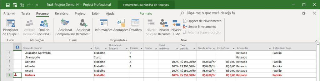Como Identificar Superalocação e Subalocação no Cronograma